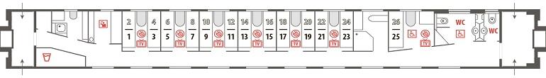 Схема купейного вагона фирменного поезда «Дневной экспресс»