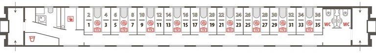 Схема купейного вагона фирменного поезда «Гилюй»