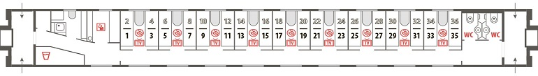 Схема купейного вагона фирменного поезда «Обь»