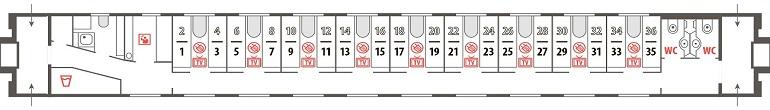 Схема купейного вагона фирменного поезда «Ямал»