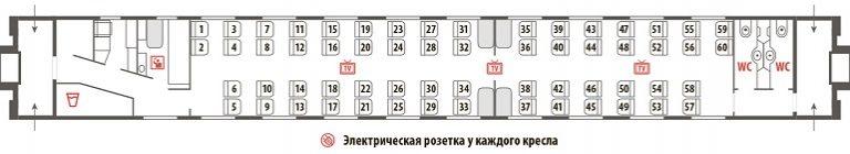 Схема межобластного вагона (с сидячими местами) фирменного поезда «Вятка»