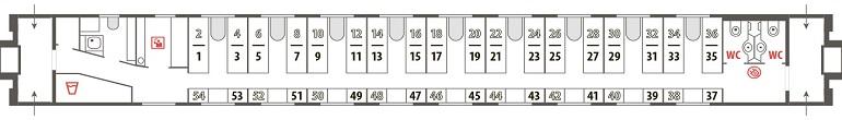 Схема плацкартного вагона фирменного поезда «Оренбуржье»