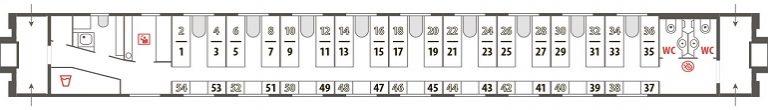 Схема плацкартного вагона фирменного поезда «Россия»