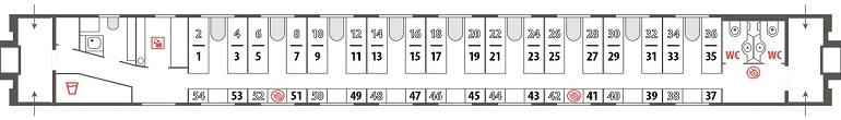 Схема плацкартного вагона фирменного поезда «Ямал»