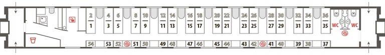 Схема плацкартного вагона фирменного поезда «Южный Урал»