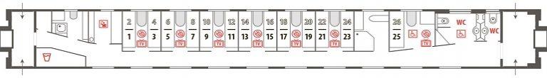 Схема штабного вагона фирменного поезда «Гилюй»