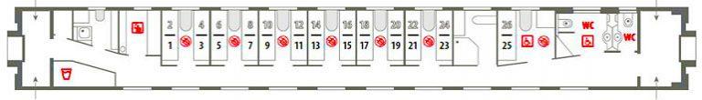 Схема штабного вагона фирменного поезда «Красная стрела»