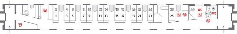 Схема штабного вагона фирменного поезда «Лев Толстой»