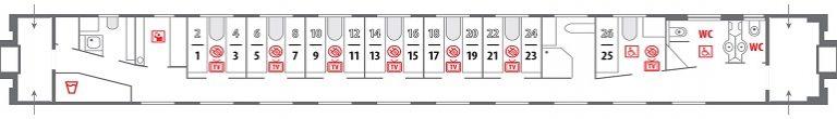 Схема штабного вагона фирменного поезда «Янтарь»