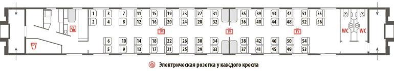 Схема сидячего вагона фирменного поезда «Псков»