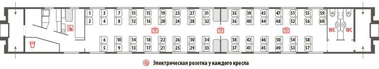 Схема сидячего вагона поезда «Юность»
