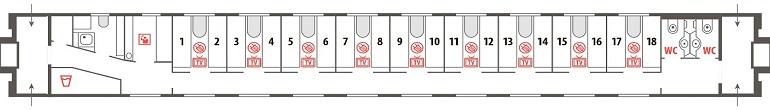 Схема вагона СВ фирменного поезда «Ямал»