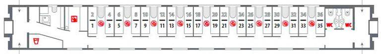 Схема стандартного купе фирменного поезда «Красная стрела»