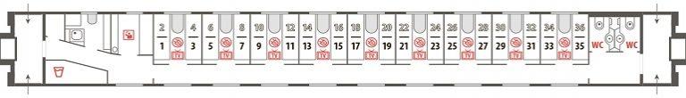 Схема стандартного купе фирменного поезда «Жигули»