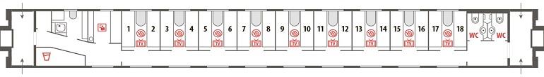 Схема СВ бизнес-класса фирменного поезда «Волга»