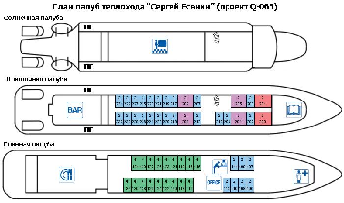 Схема т/х «Сергей Есенин»