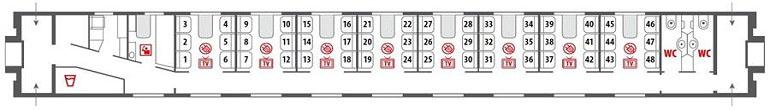 Схема вагона класса А фирменного поезда «Невского экспресса»