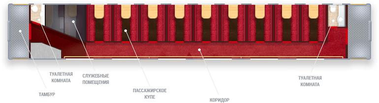Схема вагона купе фирменного поезда «Гранд Экспресс»