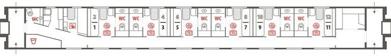 Схема вагона «Люкс» фирменного поезда «Жигули»
