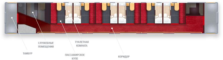 Схема вагона люкс «Гранд»