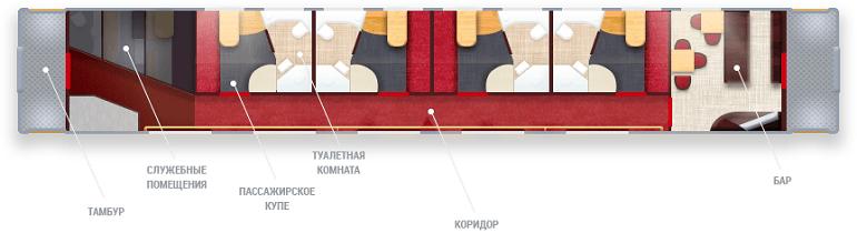 Схема вагона люкс «Гранд де Люкс»
