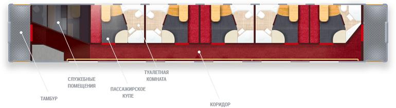 Схема вагона люкс «Гранд Империал»