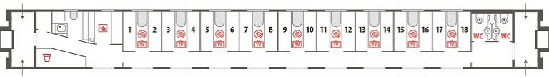 Схема вагона СВ фирменного поезда «Арктика»