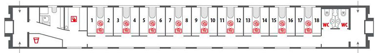 Схема вагона СВ фирменного поезда «Белогорье»