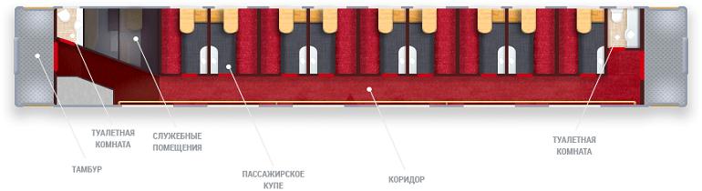 Схема вагона СВ фирменного поезда «Гранд Экспресс»