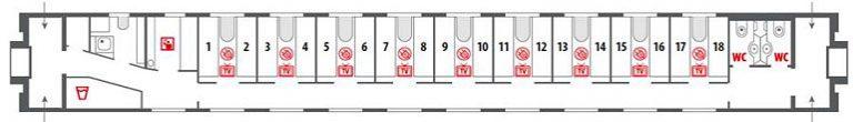 Схема вагона СВ фирменного поезда «Красная стрела»