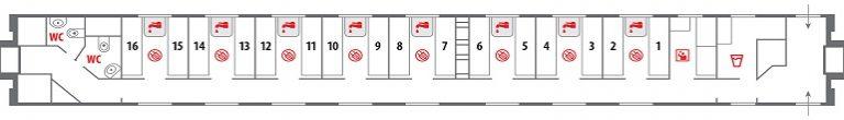 Схема вагона СВ фирменного поезда «Лев Толстой»