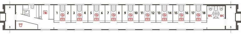 Схема вагона СВ фирменного поезда «Приосколье»
