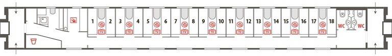Схема вагона СВ фирменного поезда «Россия»