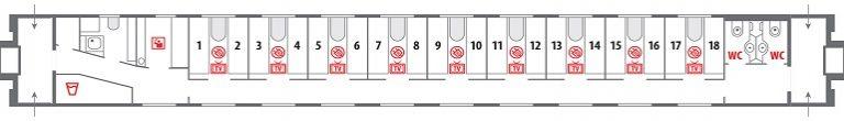 Схема вагона СВ фирменного поезда «Янтарь»