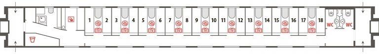 Схема вагона СВ фирменного поезда «Южный Урал»