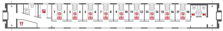 Схема вагона СВ поезда «Юность»